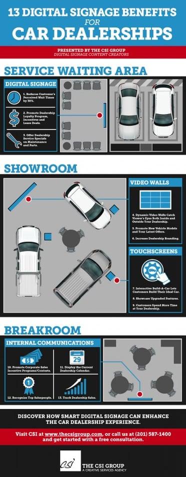 car_dealerships_ds_infographic
