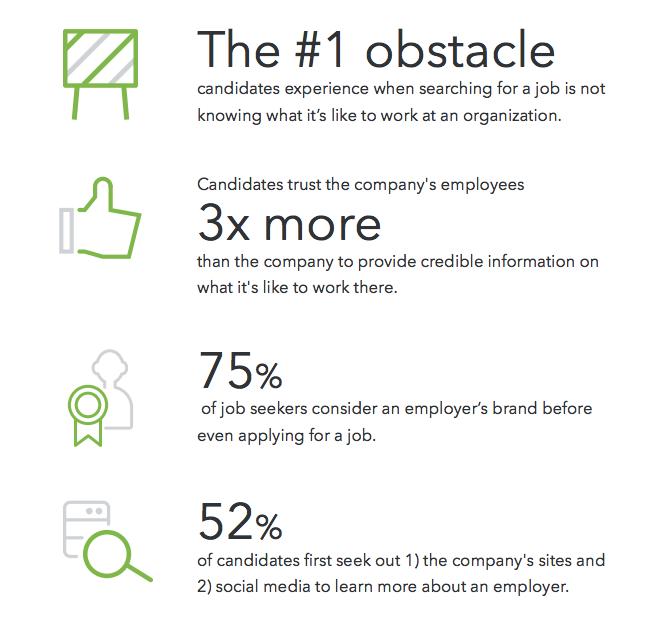 linkedin-jobseeker-stats