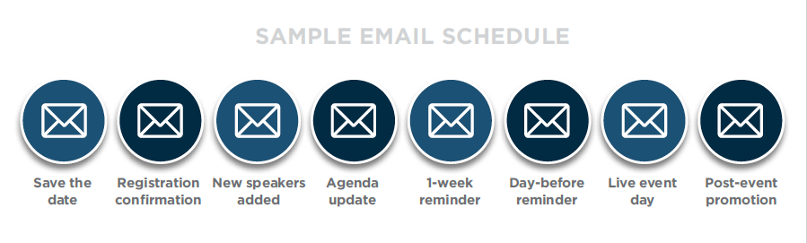 sample-email-schedule
